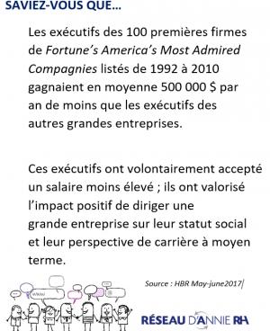 109R Cours Leadership Formation Annie Boilard Reseau Annie RH
