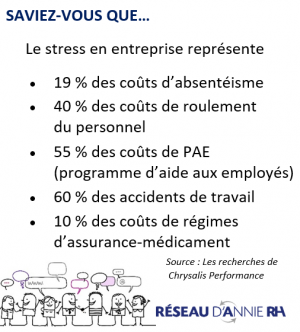 14R Cours Leadership Formation Annie Boilard Reseau Annie RH