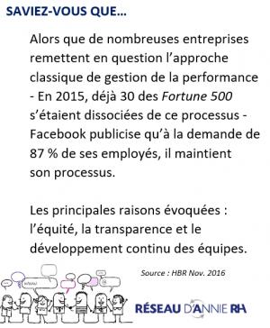 31R Cours Leadership Formation Annie Boilard Reseau Annie RH