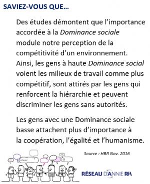 40R Cours Leadership Formation Annie Boilard Reseau Annie RH