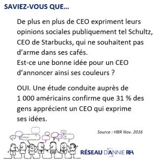 50R Cours Leadership Formation Annie Boilard Reseau Annie RH