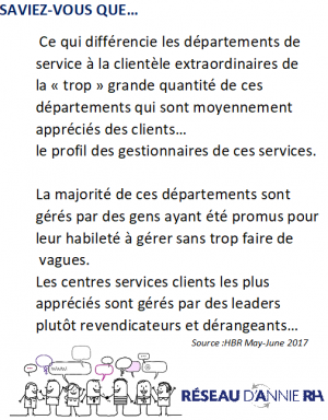 64R Cours Leadership Formation Annie Boilard Reseau Annie RH