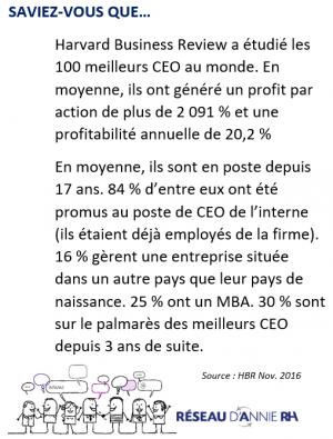 69R Cours Leadership Formation Annie Boilard Reseau Annie RH