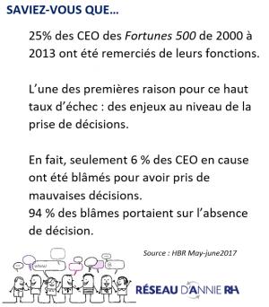 6R Cours Leadership Formation Annie Boilard Reseau Annie RH