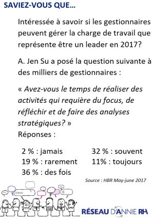 97R Cours Leadership Formation Annie Boilard Reseau Annie RH