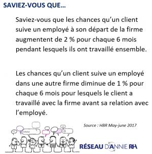 18R Cours Leadership Formation Annie Boilard Reseau Annie RH