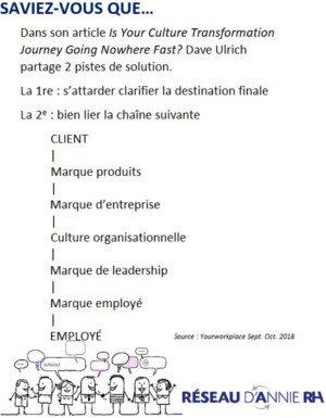 148R Leadership Formation Annie Boilard Reseau Annie RH